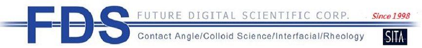 Future Digital Scientific Corp
